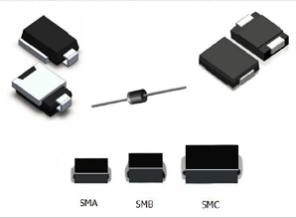 电磁兼容EMC整改